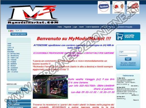 MyModelMarket